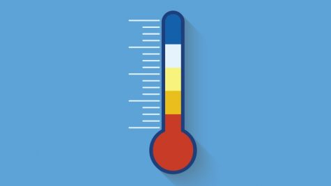 Opinion: Let's Stop Using Celsius